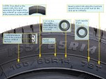 tyre-sidewall-size-explanation